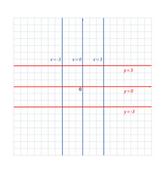 parallel lines the coordinate plane vector image