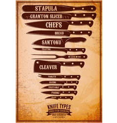 Retro poster with a set different types kniv vector