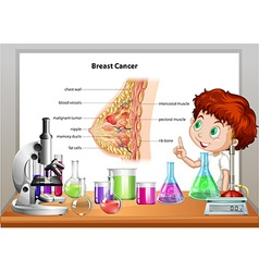 Boy in science class explaining breast cancer vector