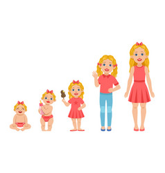 Caucasian girl growing stages vector