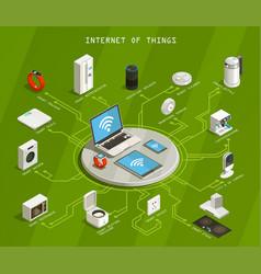 Internet things isometric flowchart vector