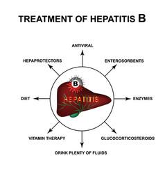 Treatment hepatitis b world hepatitis day vector