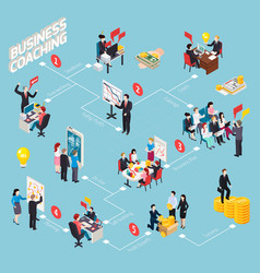 business coaching isometric flowchart vector image
