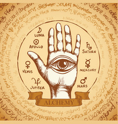 Banner with open hand with all seeing eye symbol vector