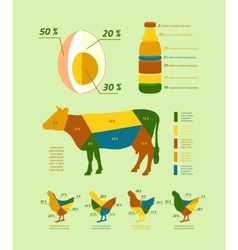 Natural farming infographics flat design elements vector