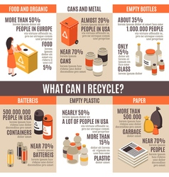 What Can I Recycle Infographics vector