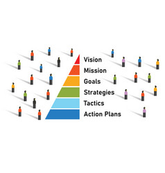 Crowd with pyramid from vision mission to goals vector