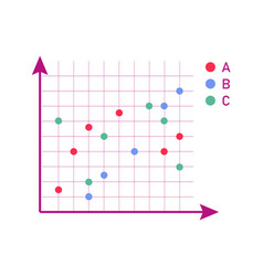 Statistic scatter chart diagram for report vector