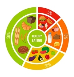Health food infographic with icons of products vector