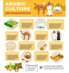 Arabic Culture Infographics vector image