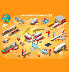 Express delivery infographic isometric vector