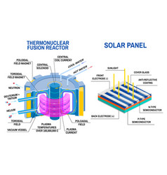Solar panel and thermonuclear fusion reactor vector