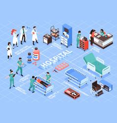 hospital isometric flowchart composition vector image