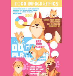 Puppy behavior infographics vector