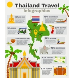Thailand Infographic Set vector image vector image