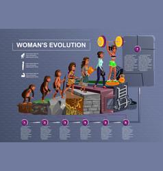 woman evolution time line cartoon vector image