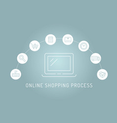online shopping process infographics vector image