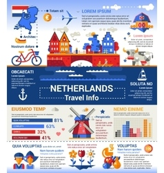 Netherlands Travel Info - poster brochure cover vector