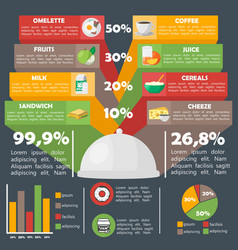 breakfast infographics template vector image