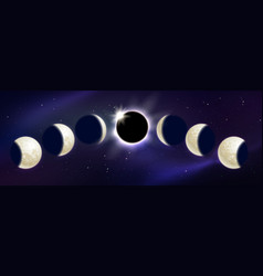 Moon phases and eclipse vector