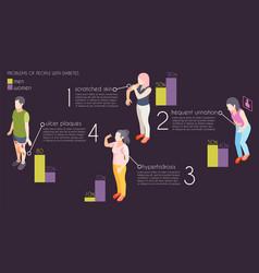 Diabetes isometric infographics vector