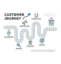 Infographic template of customer journey vector