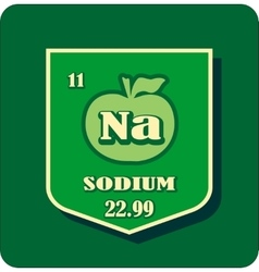 Nutrition facts apple sodium vector image