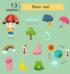 Raining vector