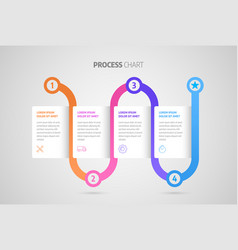 Timeline infographic design or process chart vector