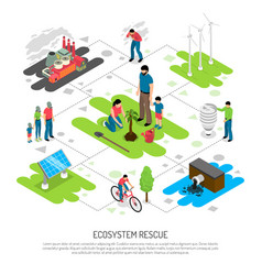 Ecology isometric composition vector