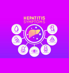 hepatitis icon design infographic health medical vector image