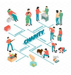 isometric charity people flowchart vector image