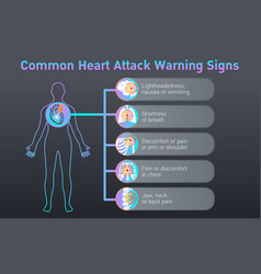 heart attack icon design infographic health vector image vector image