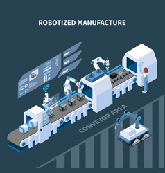 Robotized manufacturing isometric composition vector