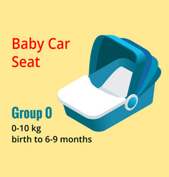 isometric baby car seat group 0 vector image