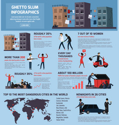 Ghetto slum flat infographics vector