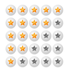 Star rating from stars in balls spheres vector