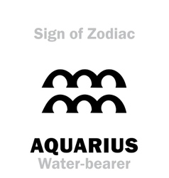 Astrology Sign of Zodiac AQUARIUS The Water-bearer vector image