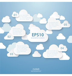 Cloud infographic vector
