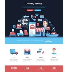 Delivery services website header banner vector