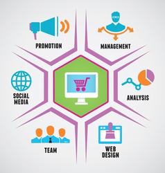 Concept of social media marketing strategy vector image vector image