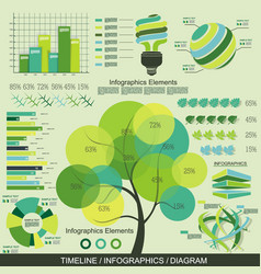 Eco infographics template set of graphic design vector