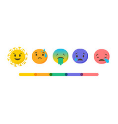 coronavirus emotions evaluation scale - from to vector image