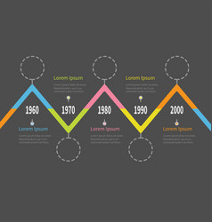 five step timeline infographic colorful triangle vector image