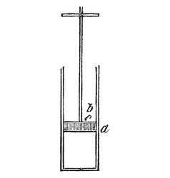 Atmospheric pressure vintage vector