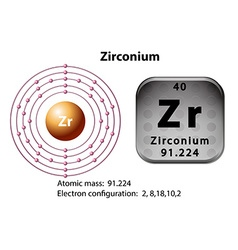 Symbol and electron diagram for Zirconium vector image