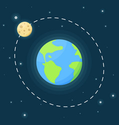 Planet earth and the trajectory of the moon vector