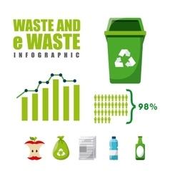 waste concept design vector image