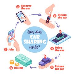 car sharing round composition vector image