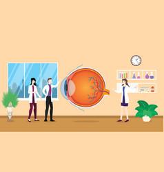Human eye health care checkup analysis vector